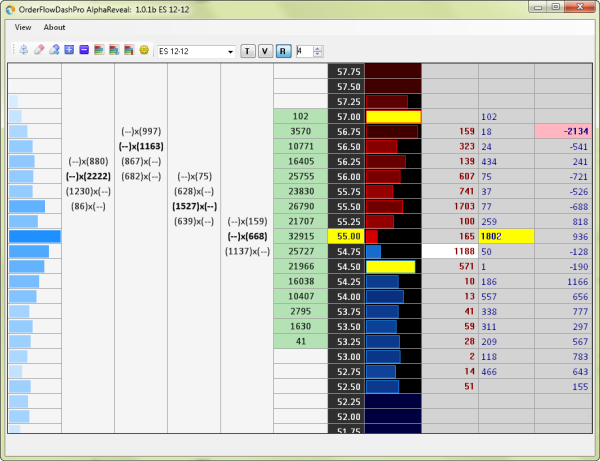 My Tape Reading Software & Techniques - Futures - Traders